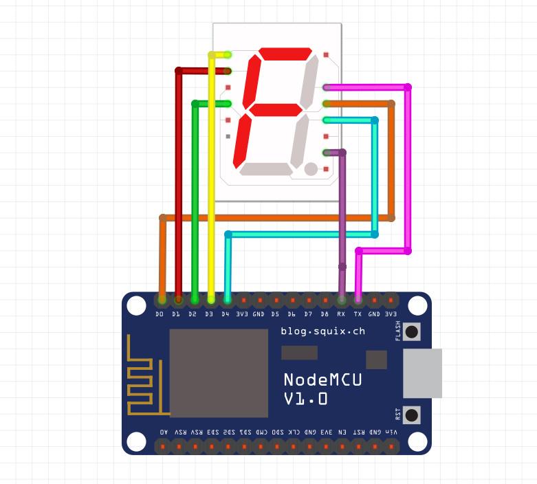 شماتیک اتصالات سگمنت به برد Nodemcu ESP8266 - دیجی اسپارک