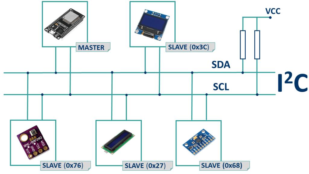 اتصال چندین سنسور با رابط I2C به بردهای میکروکنترل - دیجی اسپارک