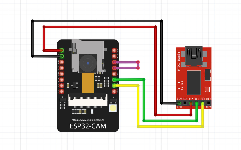 پروگرام کردن ESP32-cam تشخیص اشیا با دوربین - دیجی اسپارک