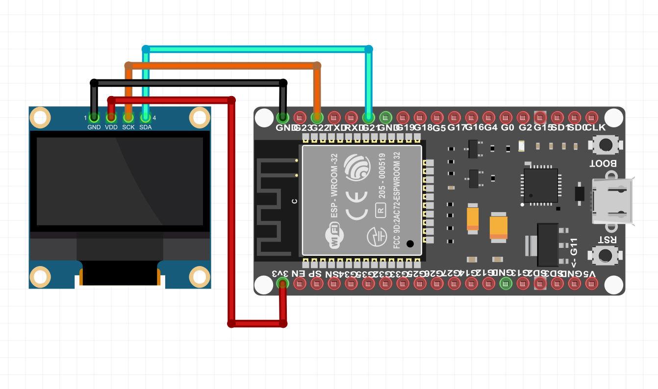 شماتیک اتصالت OLED به برد ESP32 - دیجی اسپارک