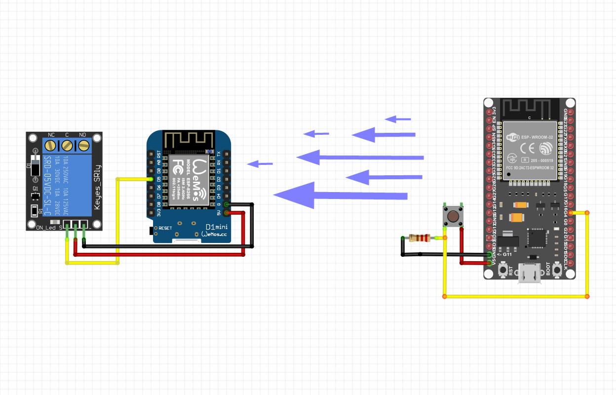 کنترل وسایل برقی با پروتکل ESP-Now و برد ESP8266 - دیجی اسپارک