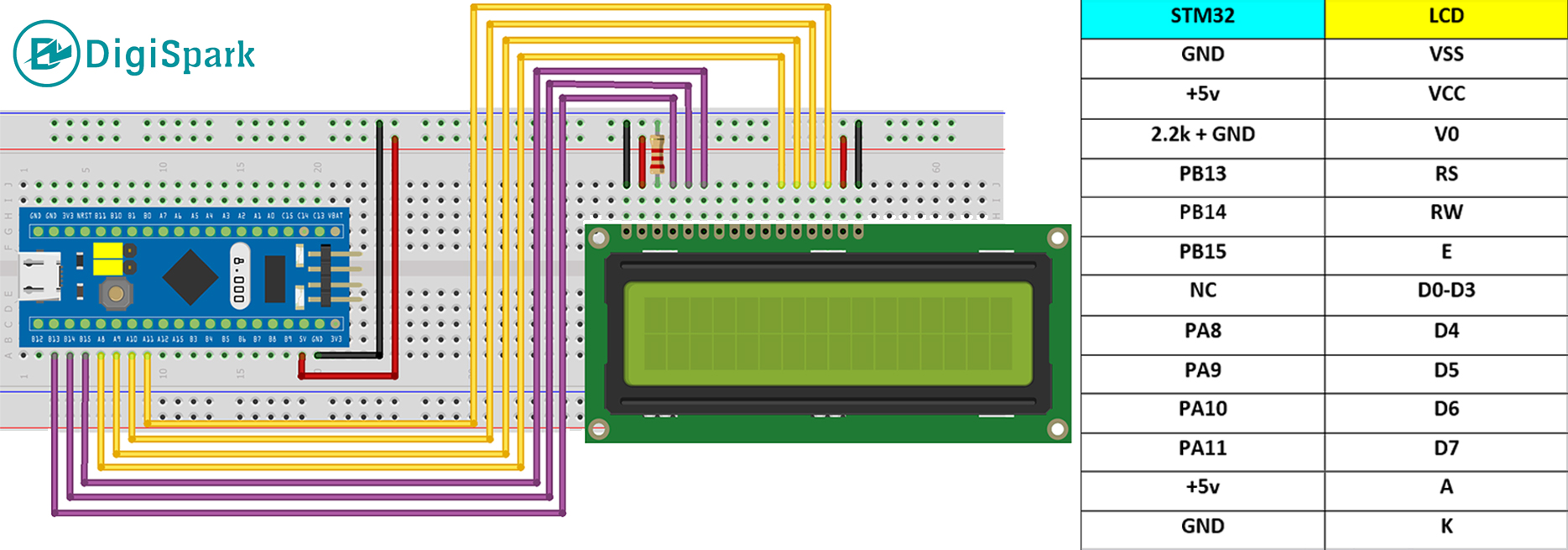 اتصالات LCD کاراکتری به STM32 - دیجی اسپارک