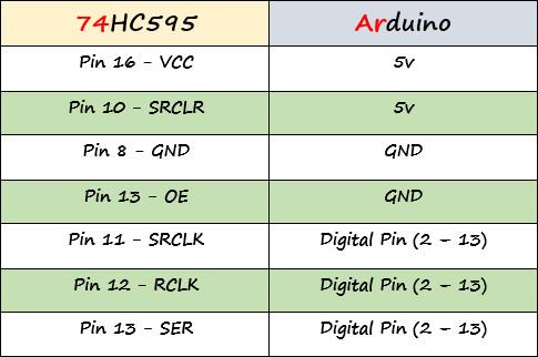 اتصال شیفت رجیستر به آردوینو - دیجی اسپارک
