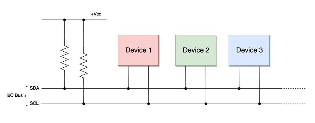 معرفی پروتکل I2C - دیجی اسپارک