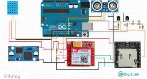 اتصالات پروژه سیستم اعلام حریق سیم کارتی - دیجی اسپارک