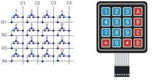 تحلیل کتابخانه Keypad.h و راه اندازی کیپد با آن - دیجی اسپارک