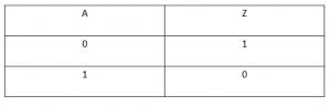 جدول صحت گیت منطقی NOT - دیجی اسپارک