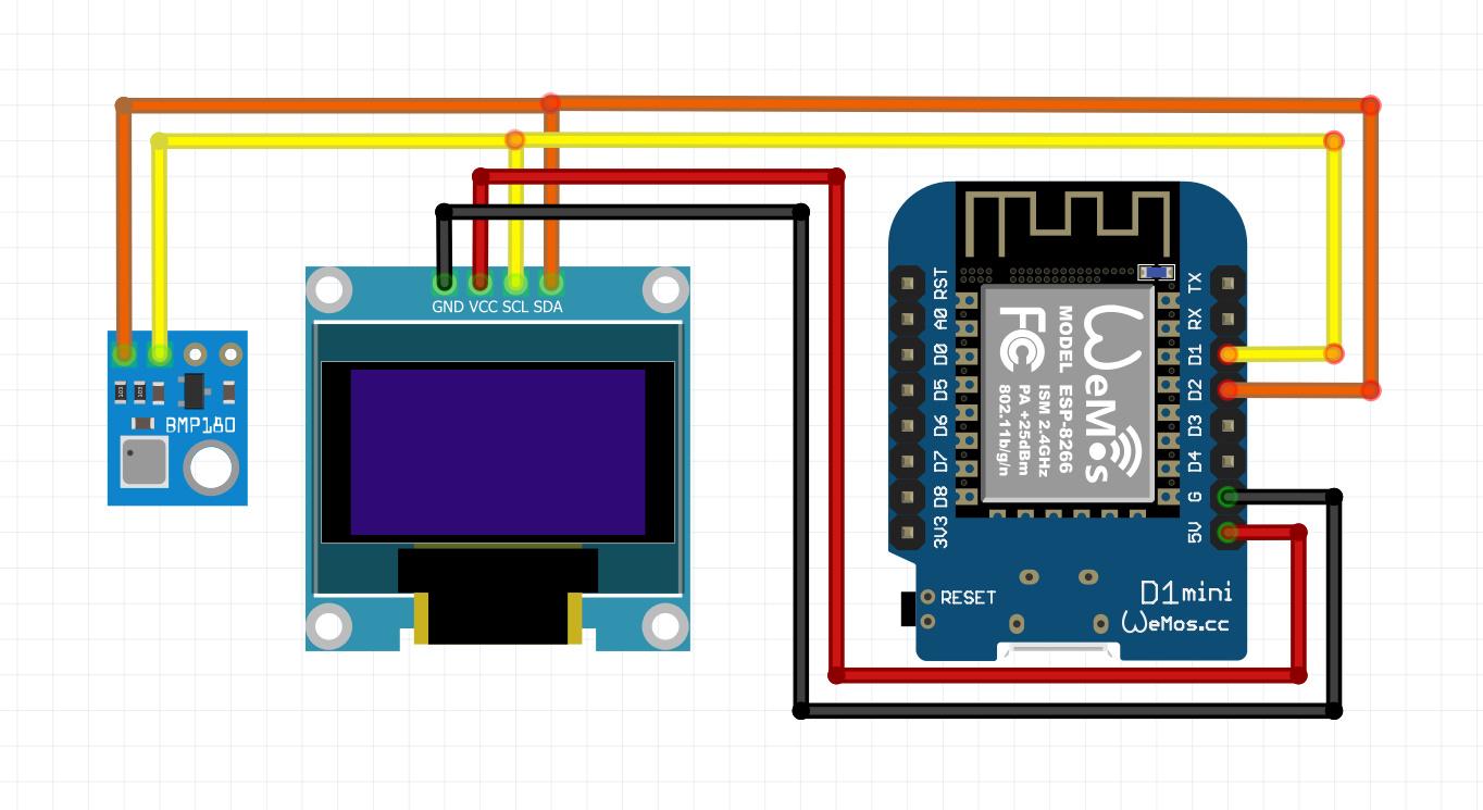 Temperature MESH network design using ESP-MESH