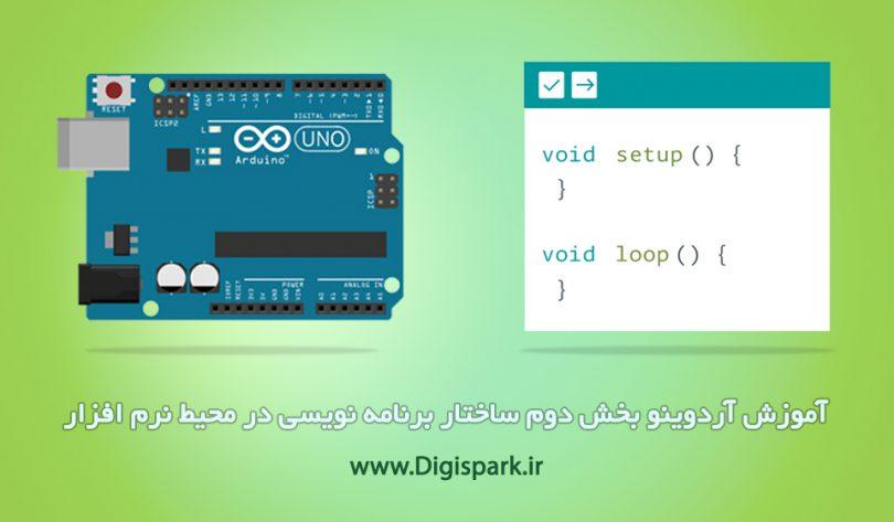 arduino-basic-tutorial-part-two-ide---digispark