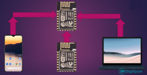 esp8266 Access point function