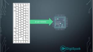 ارتباط 0 و 1 با داده ها - دیجی اسپارک